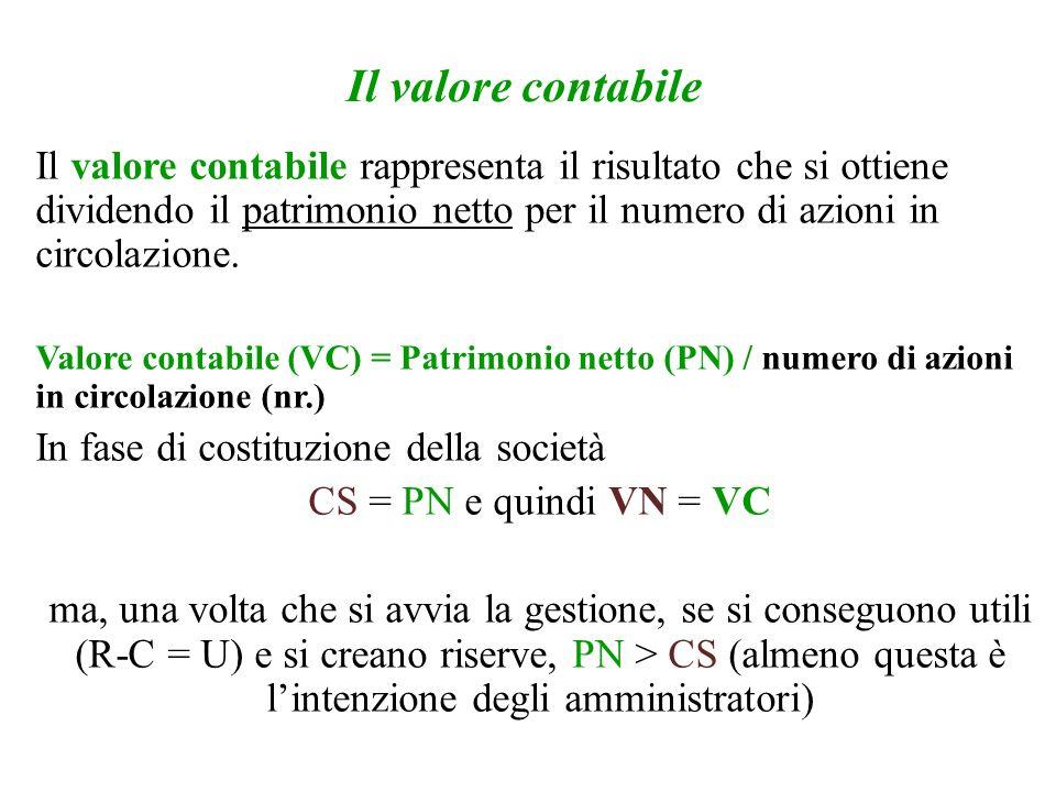 Il valore contabile Il valore contabile rappresenta il risultato che si ottiene dividendo il patrimonio netto per il numero di azioni in circolazione.