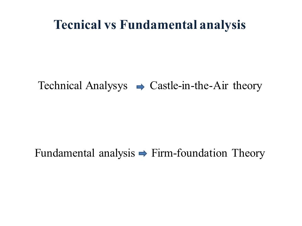 Tecnical vs Fundamental analysis Technical Analysys Castle-in-the-Air theory Fundamental analysis Firm-foundation Theory