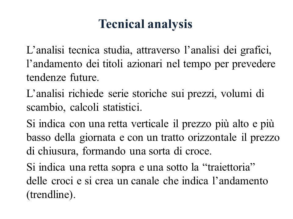 Tecnical analysis Lanalisi tecnica studia, attraverso lanalisi dei grafici, landamento dei titoli azionari nel tempo per prevedere tendenze future. La