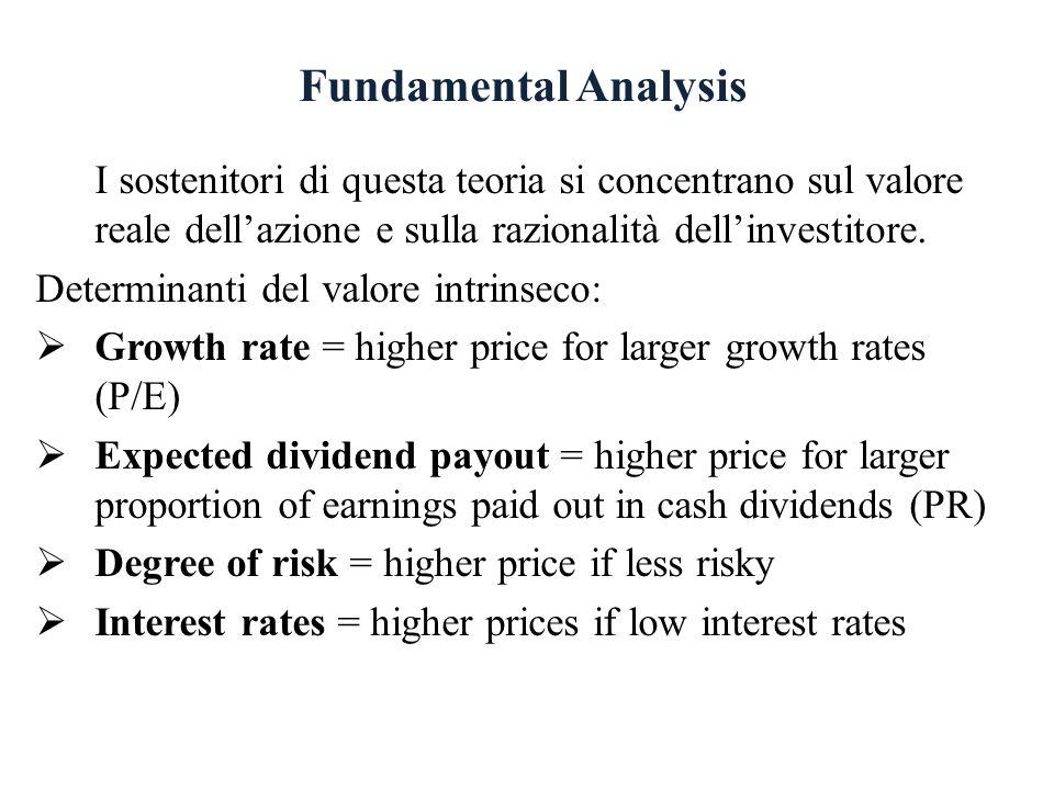 Fundamental Analysis I sostenitori di questa teoria si concentrano sul valore reale dellazione e sulla razionalità dellinvestitore. Determinanti del v