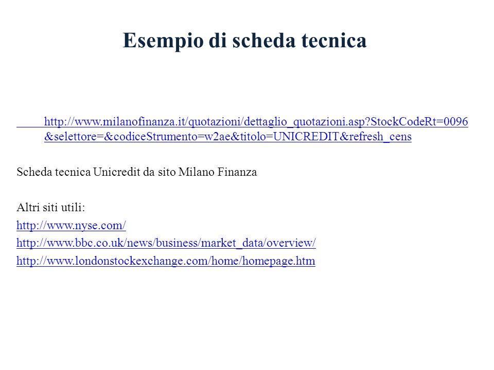 Esempio di scheda tecnica http://www.milanofinanza.it/quotazioni/dettaglio_quotazioni.asp?StockCodeRt=0096 &selettore=&codiceStrumento=w2ae&titolo=UNICREDIT&refresh_cens Scheda tecnica Unicredit da sito Milano Finanza Altri siti utili: http://www.nyse.com/ http://www.bbc.co.uk/news/business/market_data/overview/ http://www.londonstockexchange.com/home/homepage.htm
