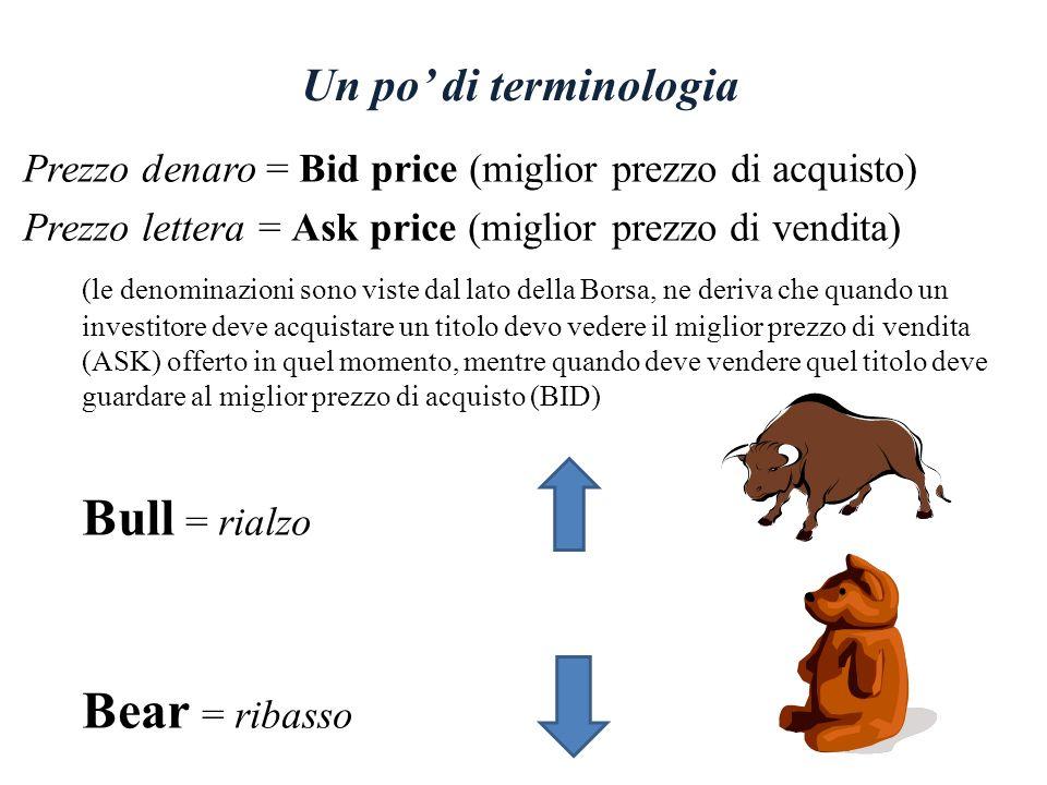 Un po di terminologia Prezzo denaro = Bid price (miglior prezzo di acquisto) Prezzo lettera = Ask price (miglior prezzo di vendita) (le denominazioni sono viste dal lato della Borsa, ne deriva che quando un investitore deve acquistare un titolo devo vedere il miglior prezzo di vendita (ASK) offerto in quel momento, mentre quando deve vendere quel titolo deve guardare al miglior prezzo di acquisto (BID) Bull = rialzo Bear = ribasso