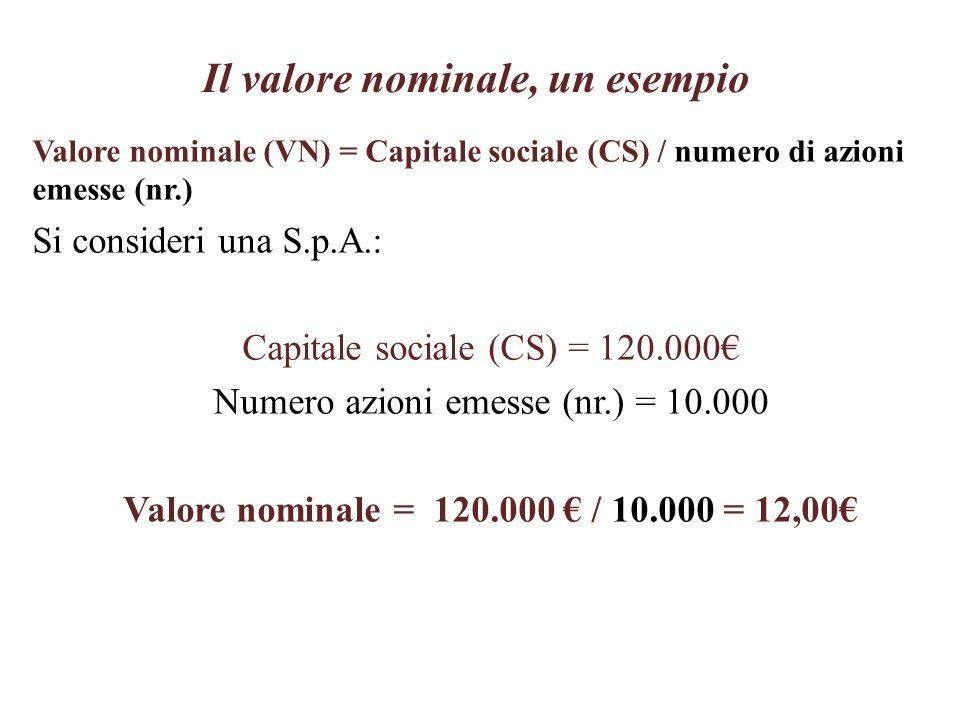 Il valore nominale, un esempio Valore nominale (VN) = Capitale sociale (CS) / numero di azioni emesse (nr.) Si consideri una S.p.A.: Capitale sociale