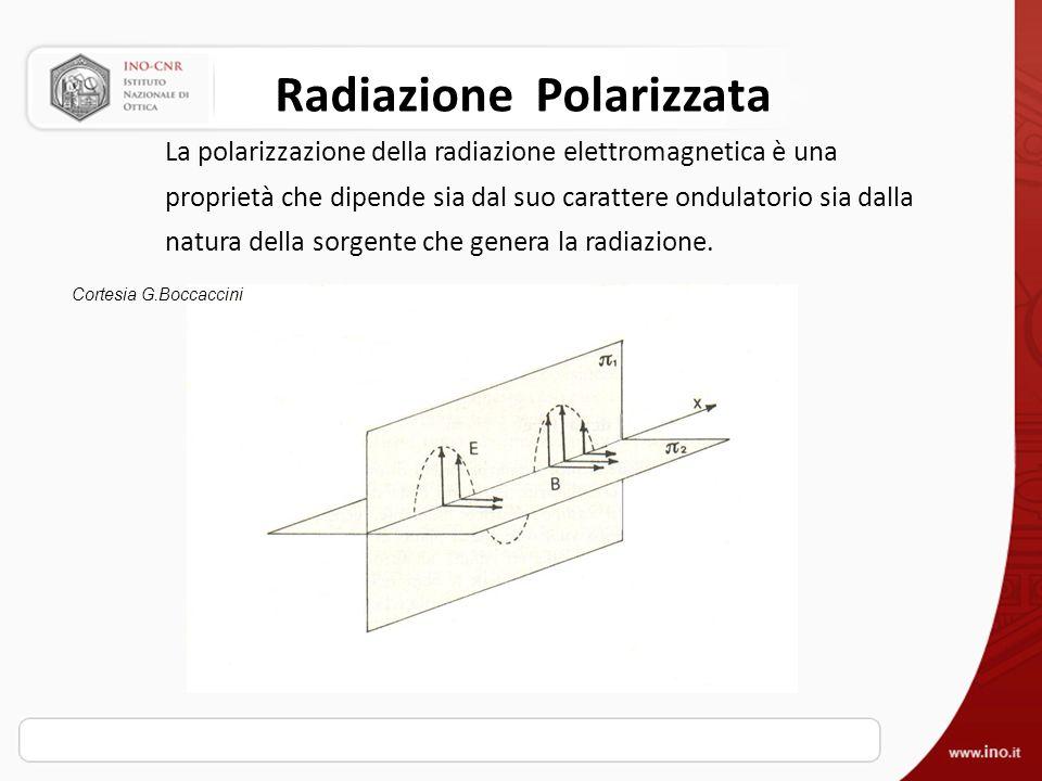 Radiazione Polarizzata La polarizzazione della radiazione elettromagnetica è una proprietà che dipende sia dal suo carattere ondulatorio sia dalla nat