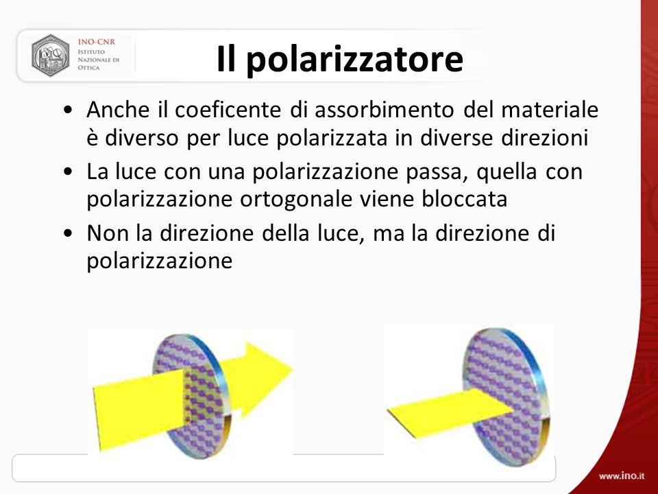 Il polarizzatore Anche il coeficente di assorbimento del materiale è diverso per luce polarizzata in diverse direzioni La luce con una polarizzazione