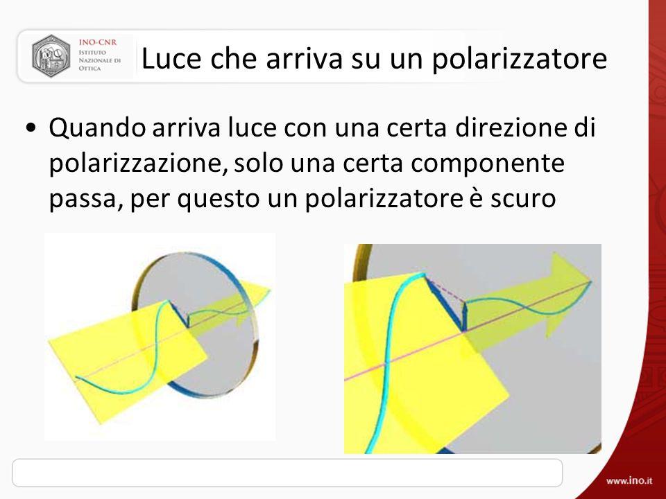 Luce che arriva su un polarizzatore Quando arriva luce con una certa direzione di polarizzazione, solo una certa componente passa, per questo un polar