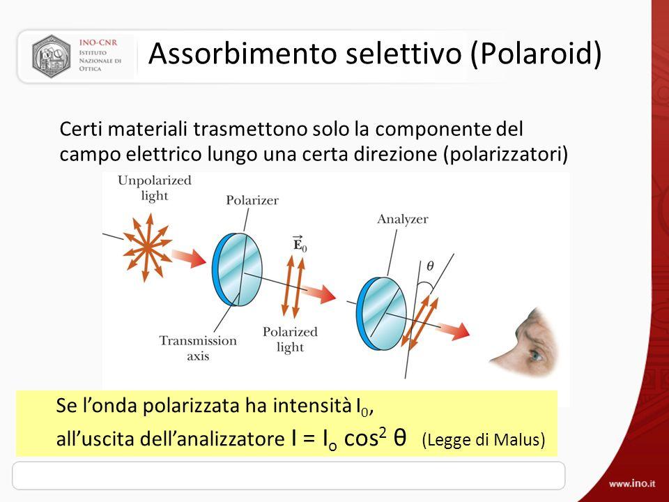 Assorbimento selettivo (Polaroid) Certi materiali trasmettono solo la componente del campo elettrico lungo una certa direzione (polarizzatori) Se lond