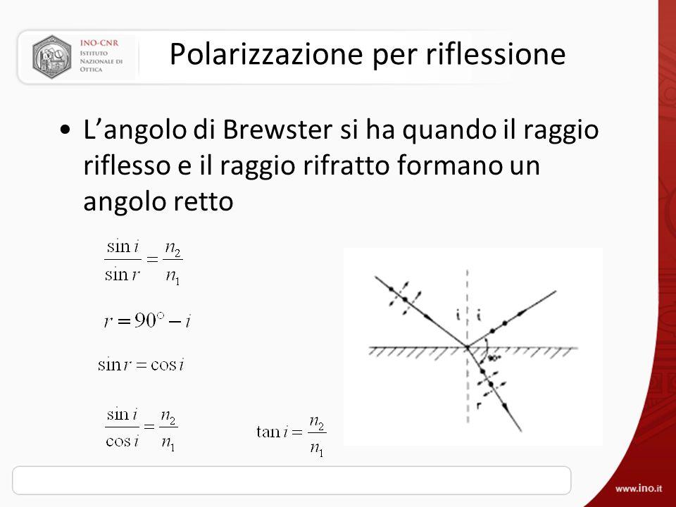 Polarizzazione per riflessione Langolo di Brewster si ha quando il raggio riflesso e il raggio rifratto formano un angolo retto