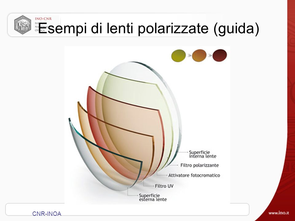 Esempi di lenti polarizzate (guida) CNR-INOA