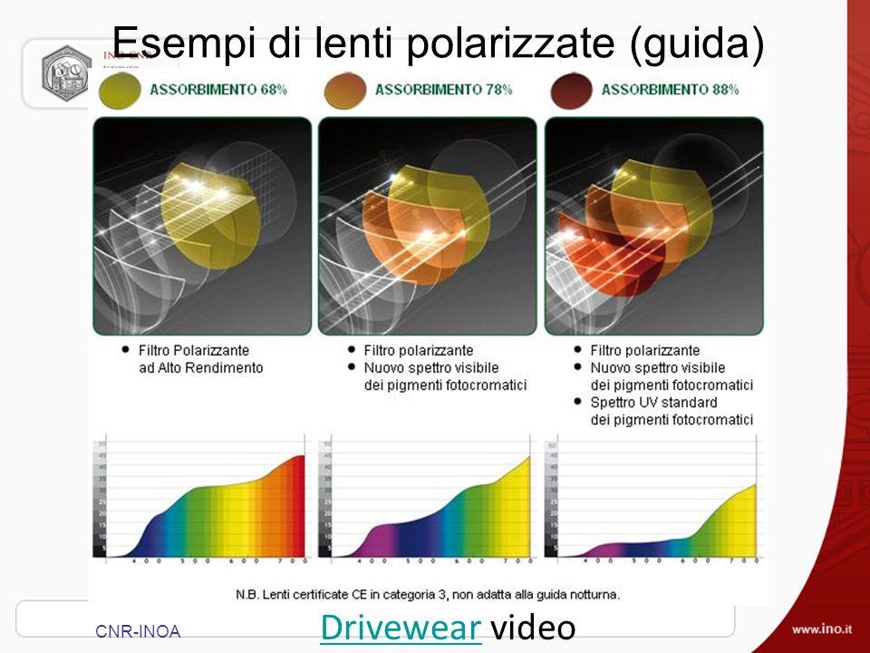 Esempi di lenti polarizzate (guida) CNR-INOA DrivewearDrivewear video