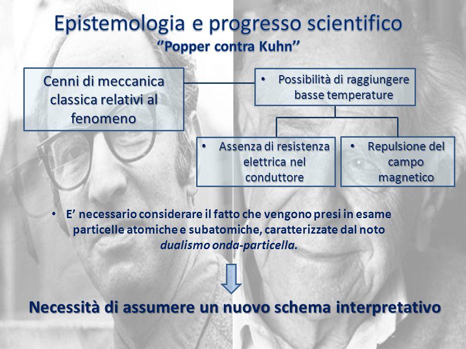 Dallindividuo al gruppo: dalla meccanica classica alla meccanica quantistica Ma cosa significa cambiamento di paradigma.