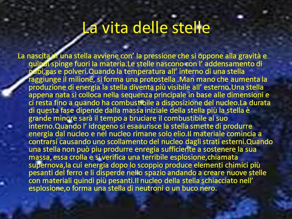 La vita delle stelle La nascita di una stella avviene con la pressione che si oppone alla gravità e quindi spinge fuori la materia.Le stelle nascono c