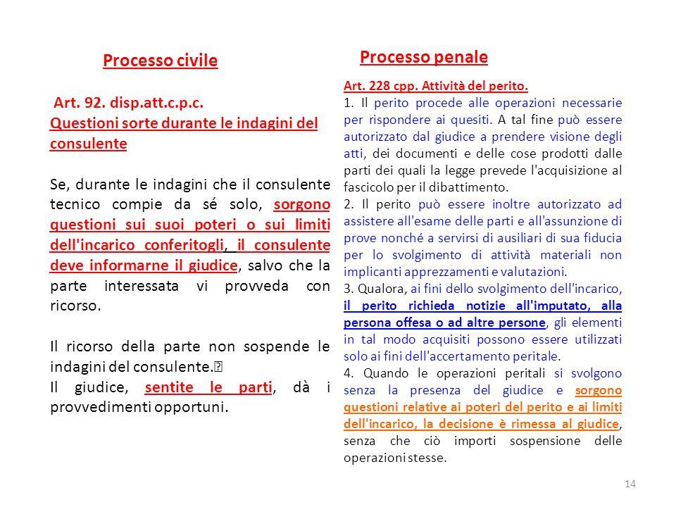 Art. 92. disp.att.c.p.c. Questioni sorte durante le indagini del consulente Se, durante le indagini che il consulente tecnico compie da sé solo, sorgo