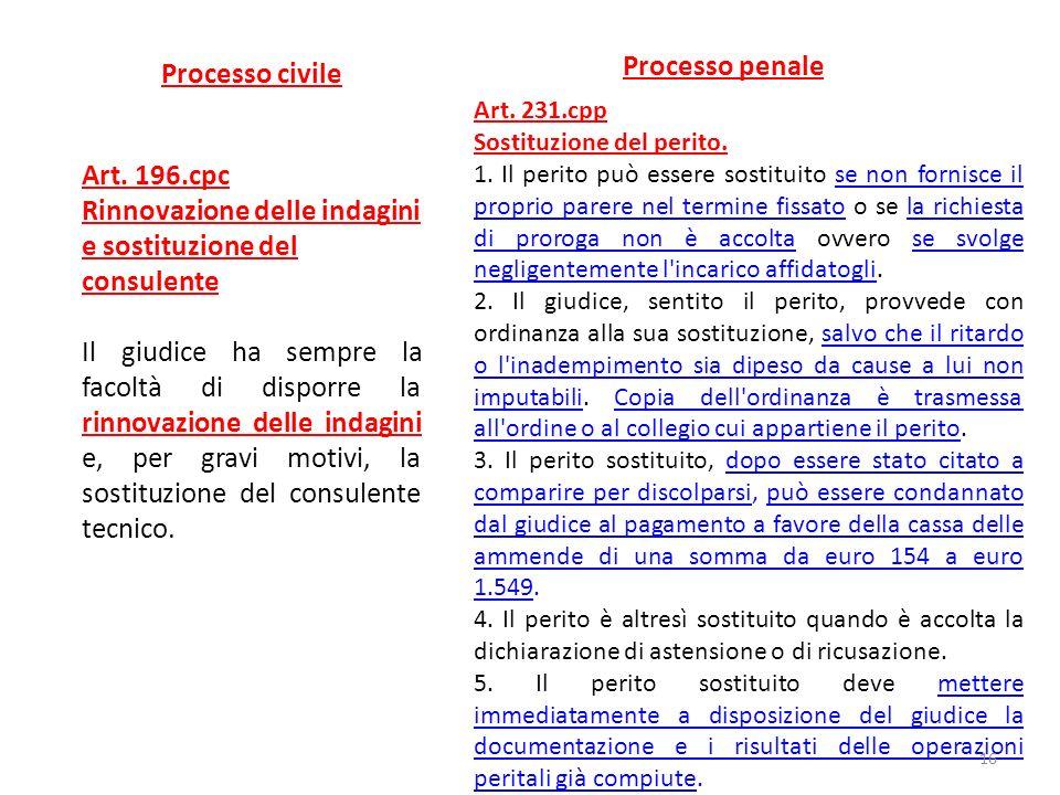 Art. 196.cpc Rinnovazione delle indagini e sostituzione del consulente Il giudice ha sempre la facoltà di disporre la rinnovazione delle indagini e, p