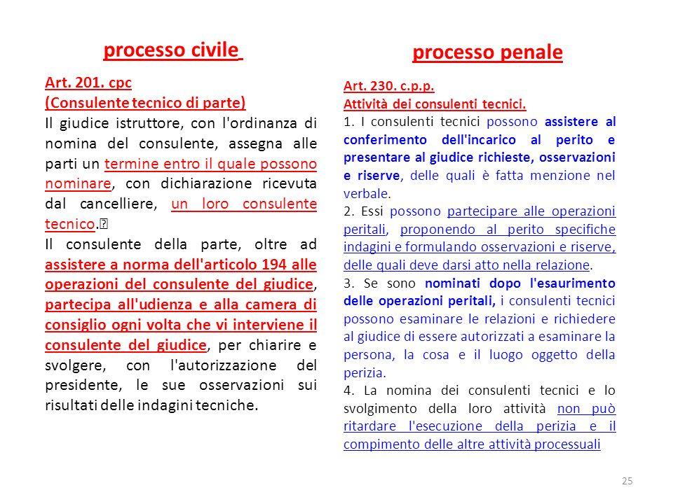 processo civile Art. 201. cpc (Consulente tecnico di parte) Il giudice istruttore, con l'ordinanza di nomina del consulente, assegna alle parti un ter