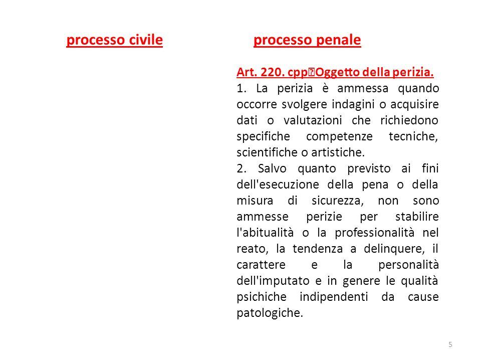 processo penale Art. 220. cpp Oggetto della perizia. 1. La perizia è ammessa quando occorre svolgere indagini o acquisire dati o valutazioni che richi