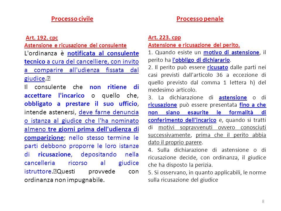 Art. 192. cpc Astensione e ricusazione del consulente L'ordinanza è notificata al consulente tecnico a cura del cancelliere, con invito a comparire al