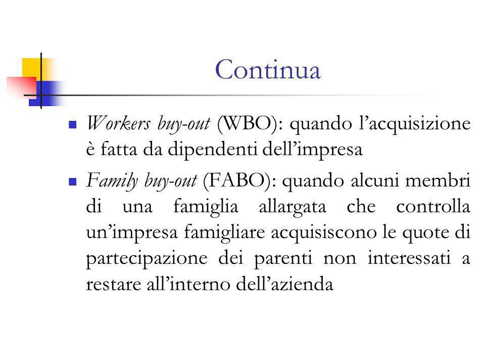 Continua Workers buy-out (WBO): quando lacquisizione è fatta da dipendenti dellimpresa Family buy-out (FABO): quando alcuni membri di una famiglia allargata che controlla unimpresa famigliare acquisiscono le quote di partecipazione dei parenti non interessati a restare allinterno dellazienda