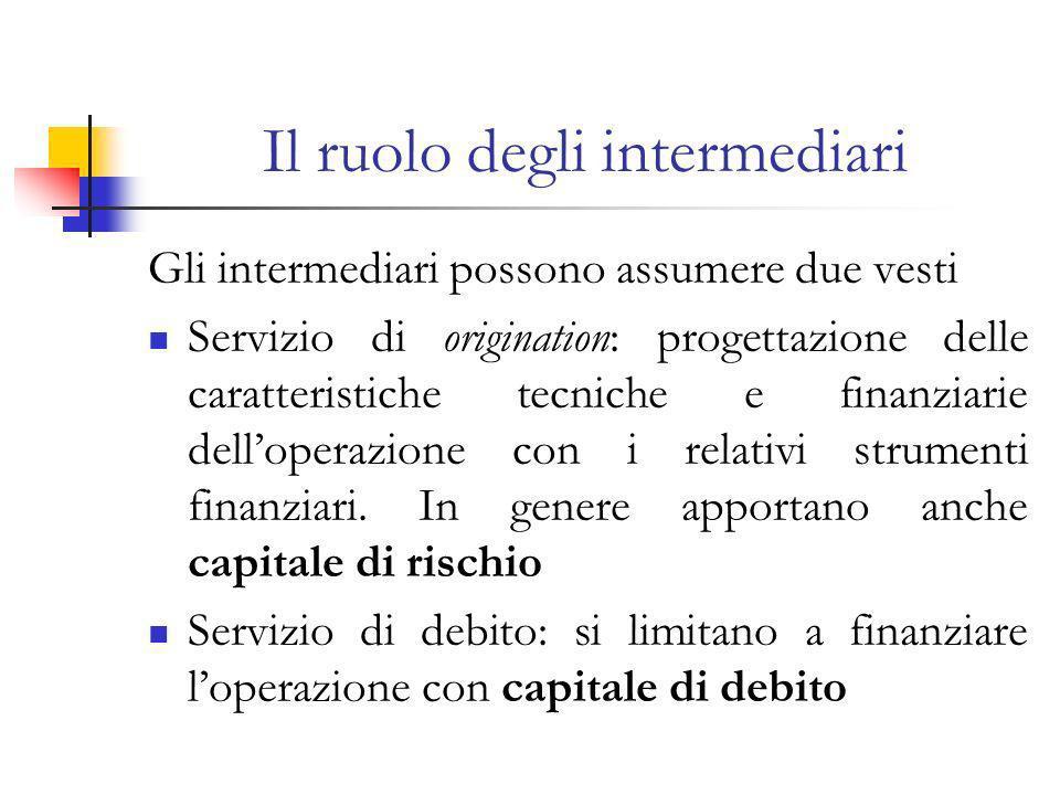 Il ruolo degli intermediari Gli intermediari possono assumere due vesti Servizio di origination: progettazione delle caratteristiche tecniche e finanziarie delloperazione con i relativi strumenti finanziari.