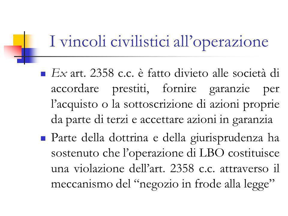 I vincoli civilistici alloperazione Ex art. 2358 c.c.