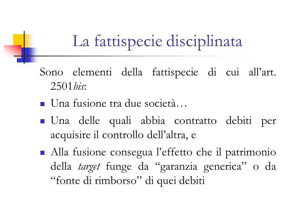 La fattispecie disciplinata Sono elementi della fattispecie di cui allart.