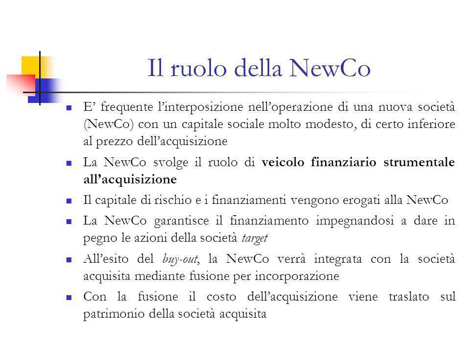 Il ruolo della NewCo E frequente linterposizione nelloperazione di una nuova società (NewCo) con un capitale sociale molto modesto, di certo inferiore al prezzo dellacquisizione La NewCo svolge il ruolo di veicolo finanziario strumentale allacquisizione Il capitale di rischio e i finanziamenti vengono erogati alla NewCo La NewCo garantisce il finanziamento impegnandosi a dare in pegno le azioni della società target Allesito del buy-out, la NewCo verrà integrata con la società acquisita mediante fusione per incorporazione Con la fusione il costo dellacquisizione viene traslato sul patrimonio della società acquisita