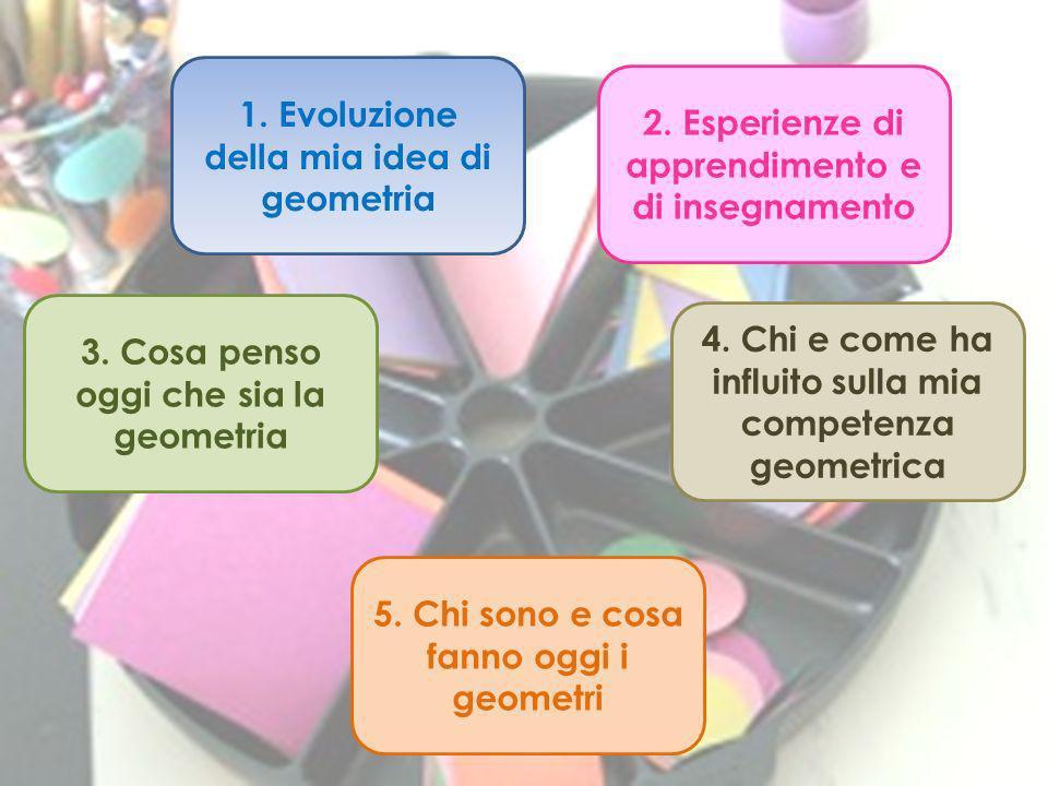 1. Evoluzione della mia idea di geometria 2. Esperienze di apprendimento e di insegnamento 4. Chi e come ha influito sulla mia competenza geometrica 5