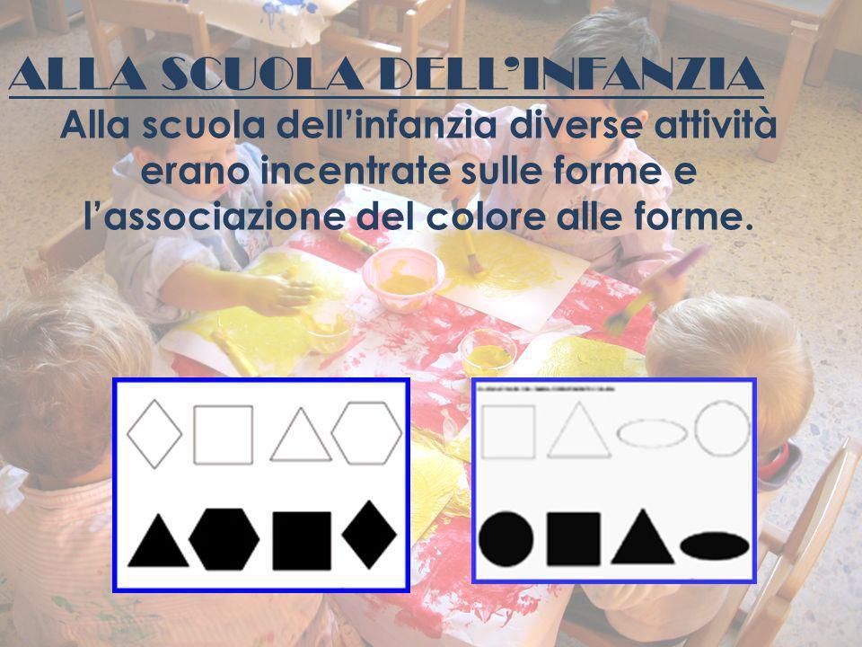 ALLA SCUOLA DELLINFANZIA Alla scuola dellinfanzia diverse attività erano incentrate sulle forme e lassociazione del colore alle forme.