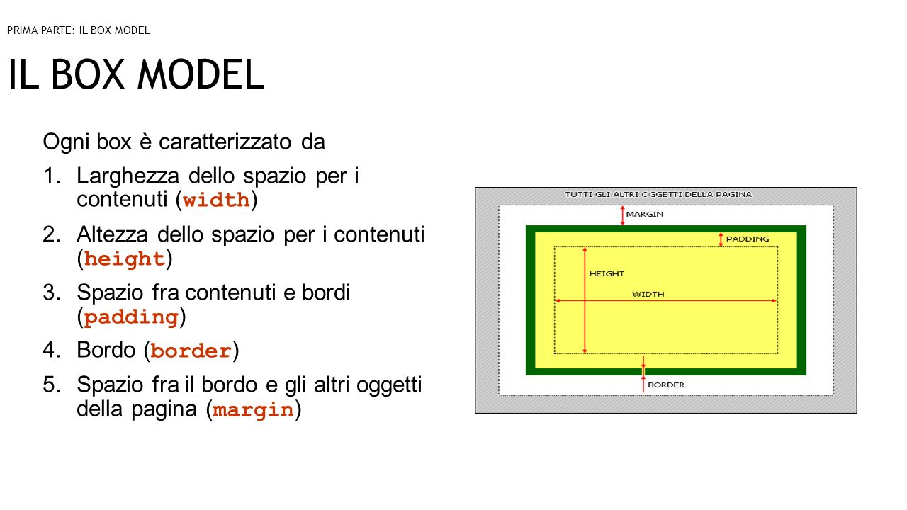 IL BOX MODEL Ogni box è caratterizzato da 1.Larghezza dello spazio per i contenuti ( width ) 2.Altezza dello spazio per i contenuti ( height ) 3.Spazio fra contenuti e bordi ( padding ) 4.Bordo ( border ) 5.Spazio fra il bordo e gli altri oggetti della pagina ( margin ) PRIMA PARTE: IL BOX MODEL