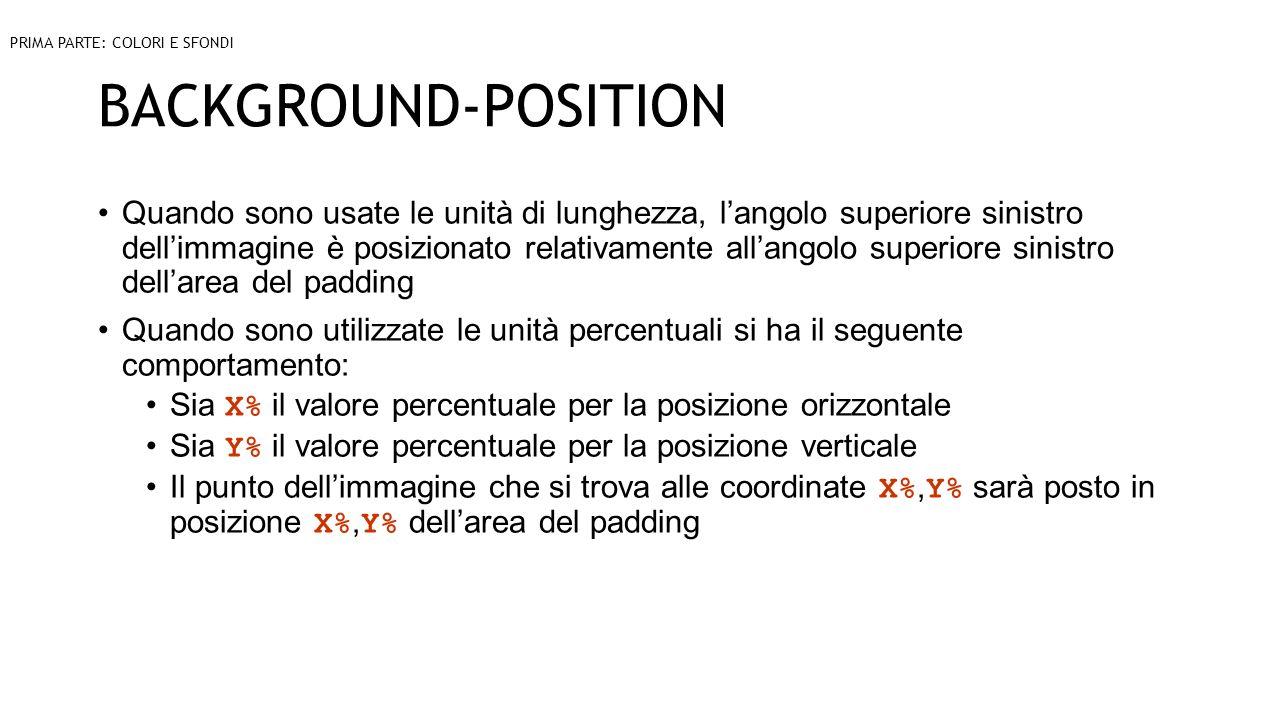 BACKGROUND-POSITION Quando sono usate le unità di lunghezza, langolo superiore sinistro dellimmagine è posizionato relativamente allangolo superiore sinistro dellarea del padding Quando sono utilizzate le unità percentuali si ha il seguente comportamento: Sia X% il valore percentuale per la posizione orizzontale Sia Y% il valore percentuale per la posizione verticale Il punto dellimmagine che si trova alle coordinate X%, Y% sarà posto in posizione X%, Y% dellarea del padding PRIMA PARTE: COLORI E SFONDI