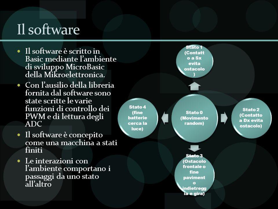 Il software Il software è scritto in Basic mediante lambiente di sviluppo MicroBasic della Mikroelettronica. Con lausilio della libreria fornita dal s