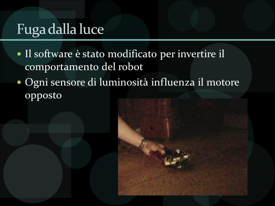 Fuga dalla luce Il software è stato modificato per invertire il comportamento del robot Ogni sensore di luminosità influenza il motore opposto