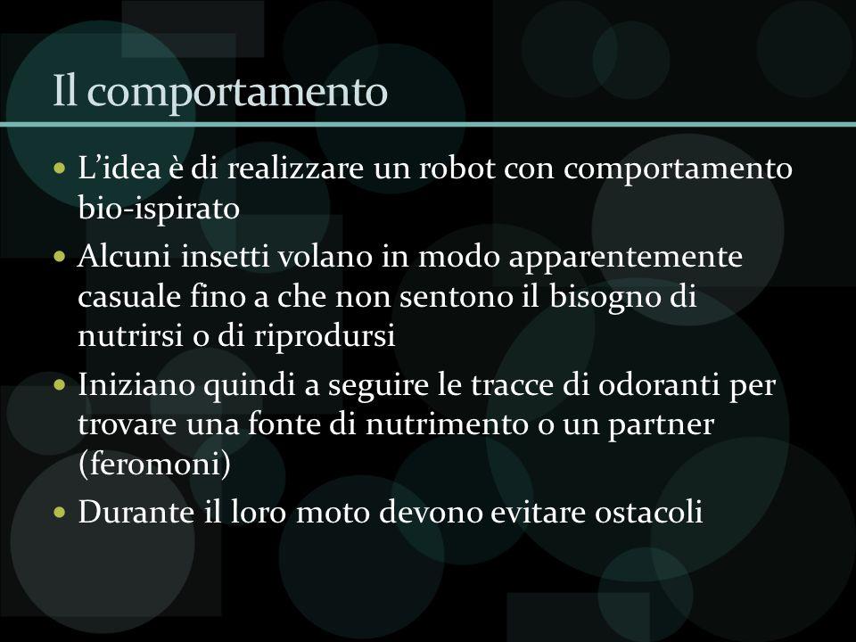 Il comportamento Lidea è di realizzare un robot con comportamento bio-ispirato Alcuni insetti volano in modo apparentemente casuale fino a che non sen