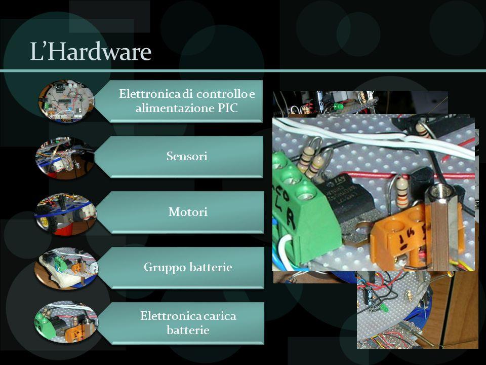 LHardware Elettronica di controllo e alimentazione PIC Sensori Motori Gruppo batterie Elettronica carica batterie