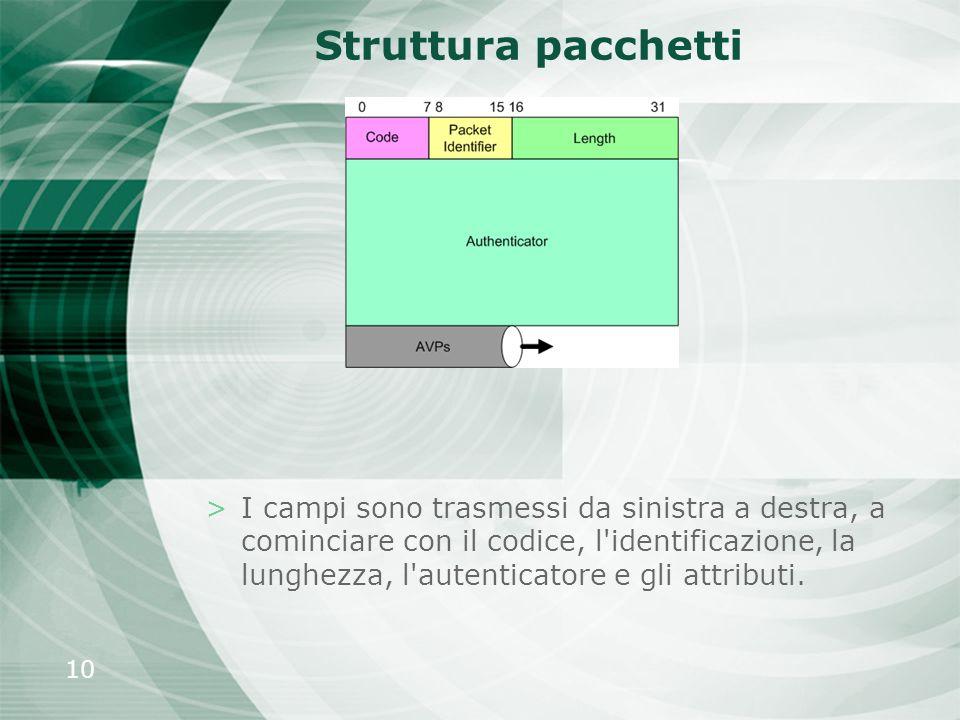 10 Struttura pacchetti >I campi sono trasmessi da sinistra a destra, a cominciare con il codice, l'identificazione, la lunghezza, l'autenticatore e gl
