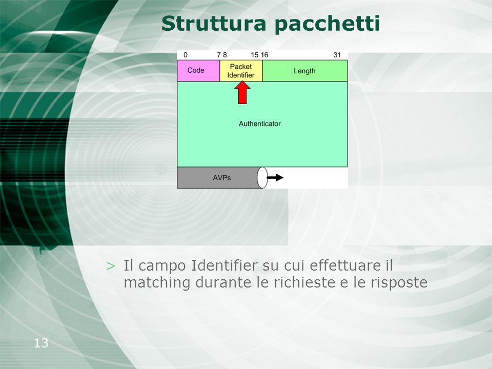 13 Struttura pacchetti >Il campo Identifier su cui effettuare il matching durante le richieste e le risposte
