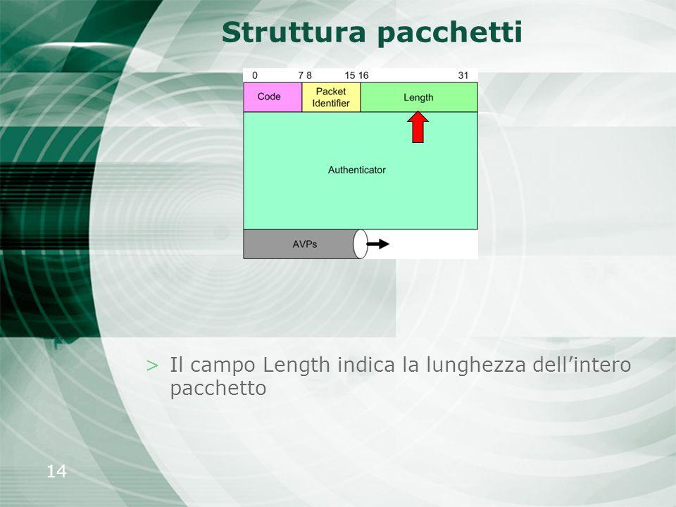 14 Struttura pacchetti >Il campo Length indica la lunghezza dellintero pacchetto