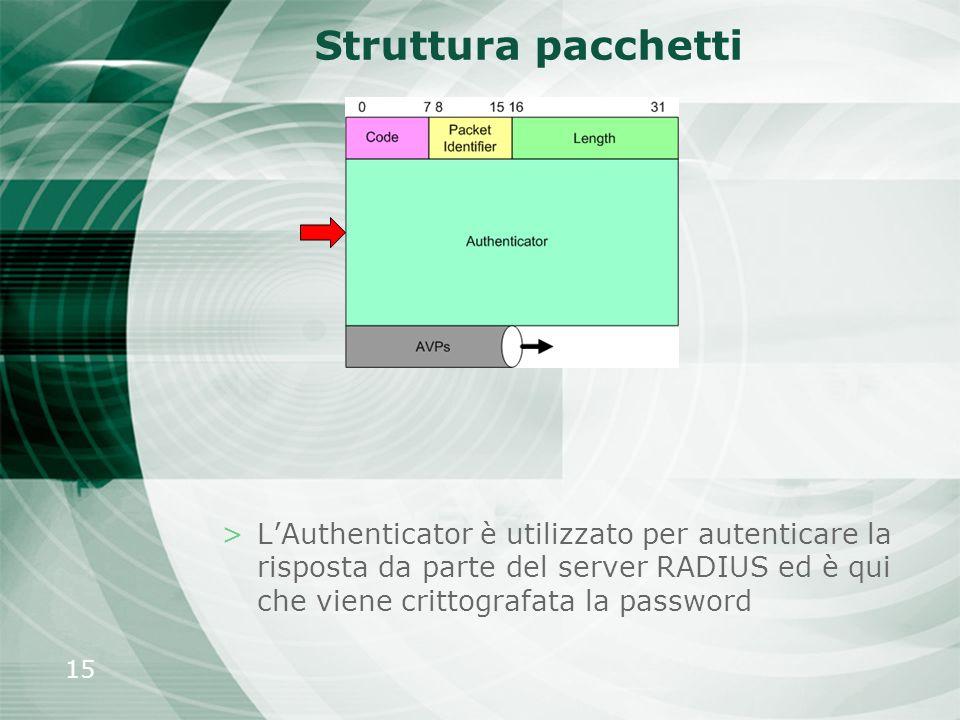 15 Struttura pacchetti >LAuthenticator è utilizzato per autenticare la risposta da parte del server RADIUS ed è qui che viene crittografata la passwor