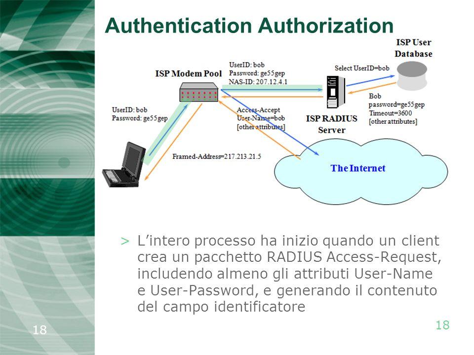 18 >Lintero processo ha inizio quando un client crea un pacchetto RADIUS Access-Request, includendo almeno gli attributi User-Name e User-Password, e