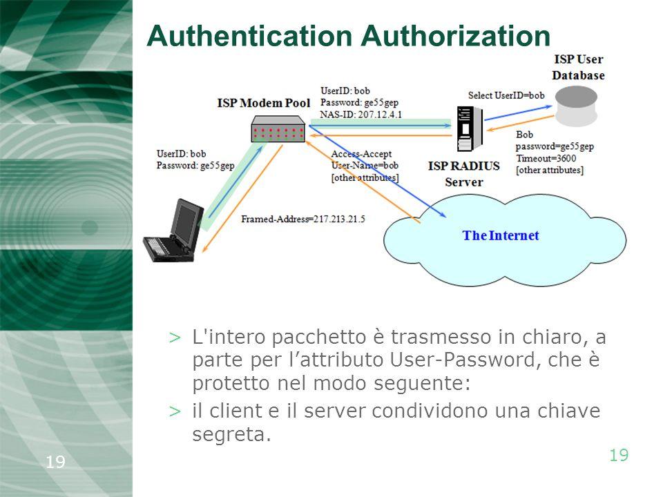 19 >L'intero pacchetto è trasmesso in chiaro, a parte per lattributo User-Password, che è protetto nel modo seguente: >il client e il server condivido