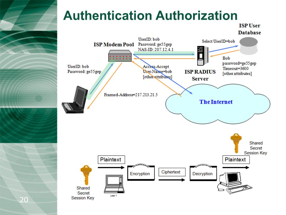 21 >Il server riceve il pacchetto Access-Request e verifica di possedere la chiave segreta per il client.