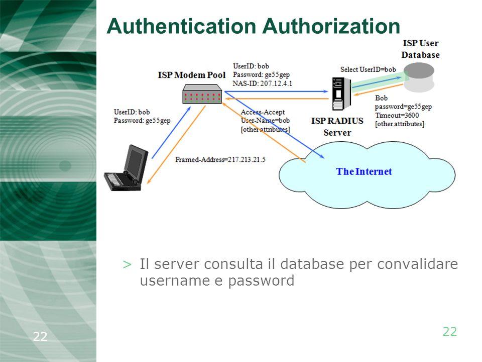 22 >Il server consulta il database per convalidare username e password Authentication Authorization