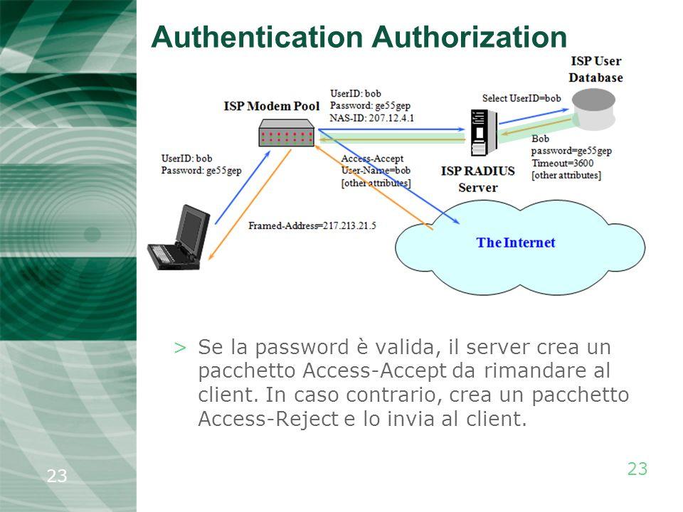 23 >Se la password è valida, il server crea un pacchetto Access-Accept da rimandare al client. In caso contrario, crea un pacchetto Access-Reject e lo