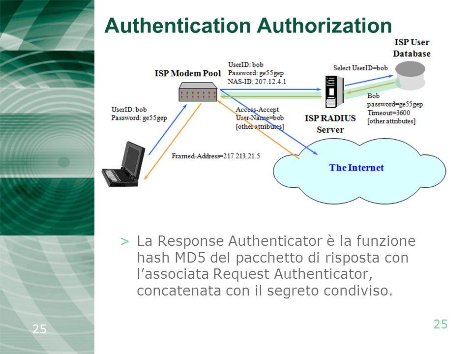 25 >La Response Authenticator è la funzione hash MD5 del pacchetto di risposta con lassociata Request Authenticator, concatenata con il segreto condiv