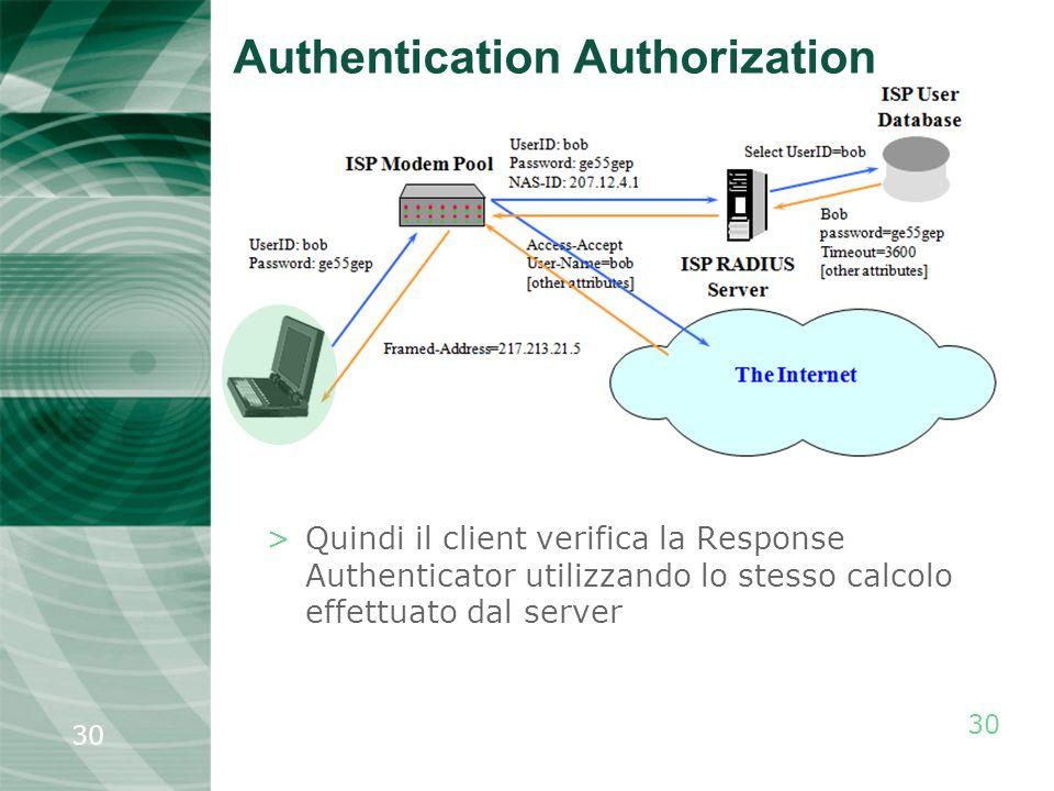 30 >Quindi il client verifica la Response Authenticator utilizzando lo stesso calcolo effettuato dal server Authentication Authorization