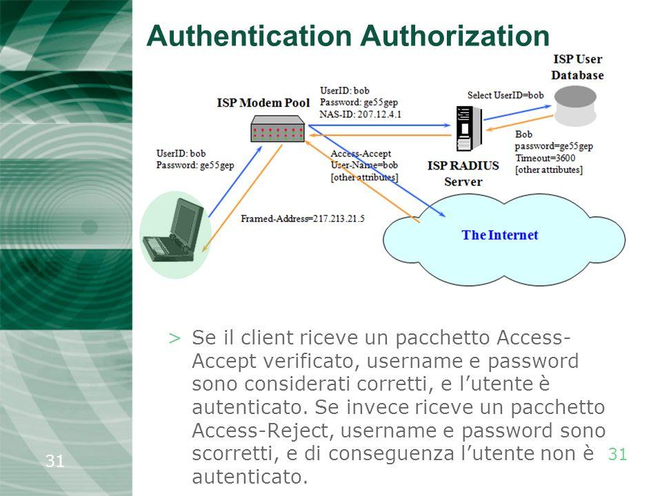 31 >Se il client riceve un pacchetto Access- Accept verificato, username e password sono considerati corretti, e lutente è autenticato. Se invece rice