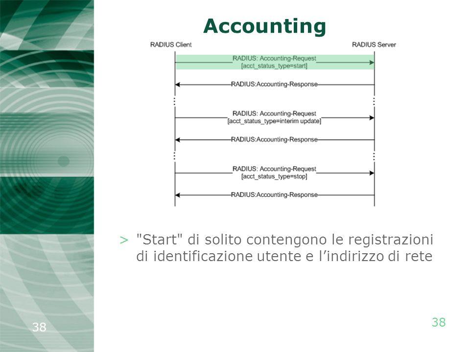 39 Accounting >Periodicamente si ha un aggiornarmento sullo stato della sessione attiva.