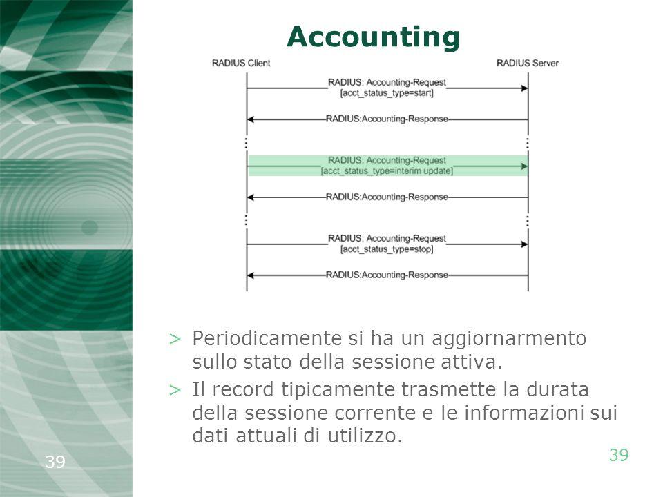 39 Accounting >Periodicamente si ha un aggiornarmento sullo stato della sessione attiva. >Il record tipicamente trasmette la durata della sessione cor