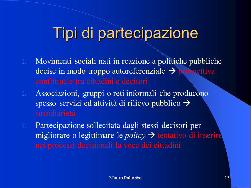 Mauro Palumbo13 Tipi di partecipazione 1.