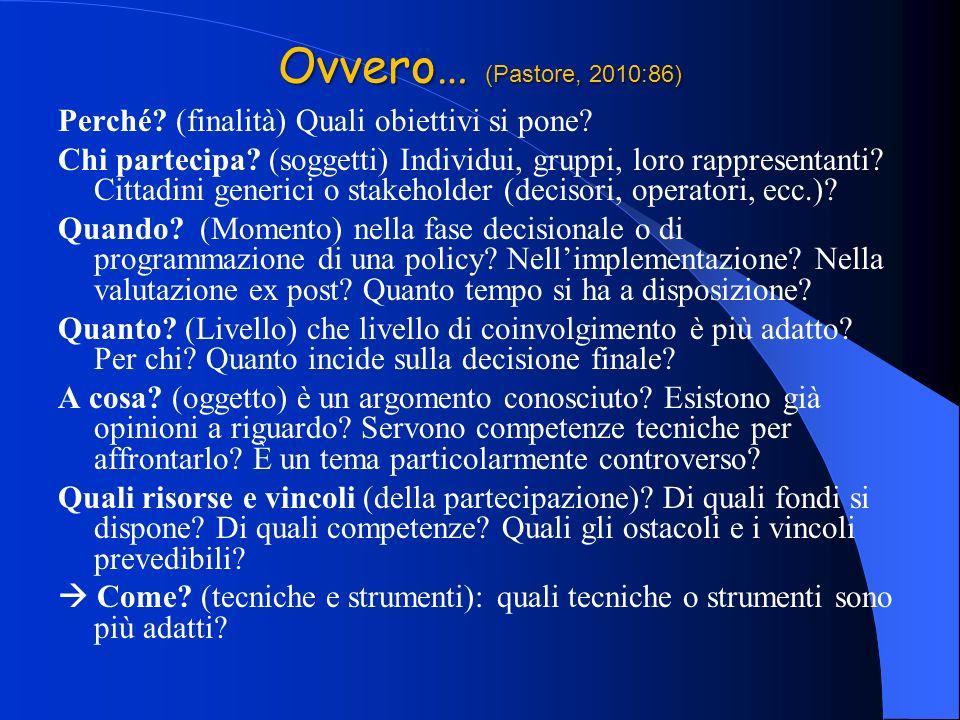 Ovvero… (Pastore, 2010:86) Perché. (finalità) Quali obiettivi si pone.